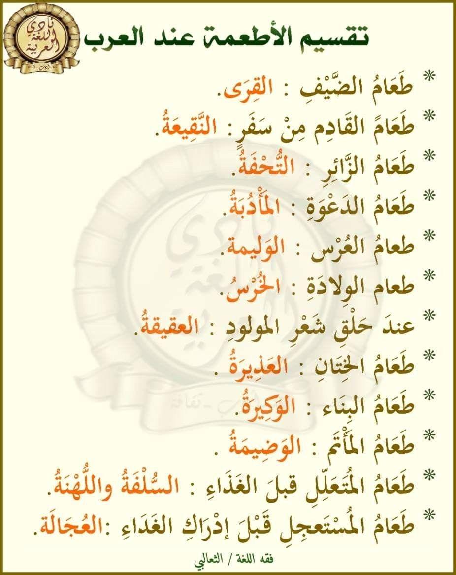 الاطعمة عند العرب Learning Arabic Learn English Words Life Lesson Quotes