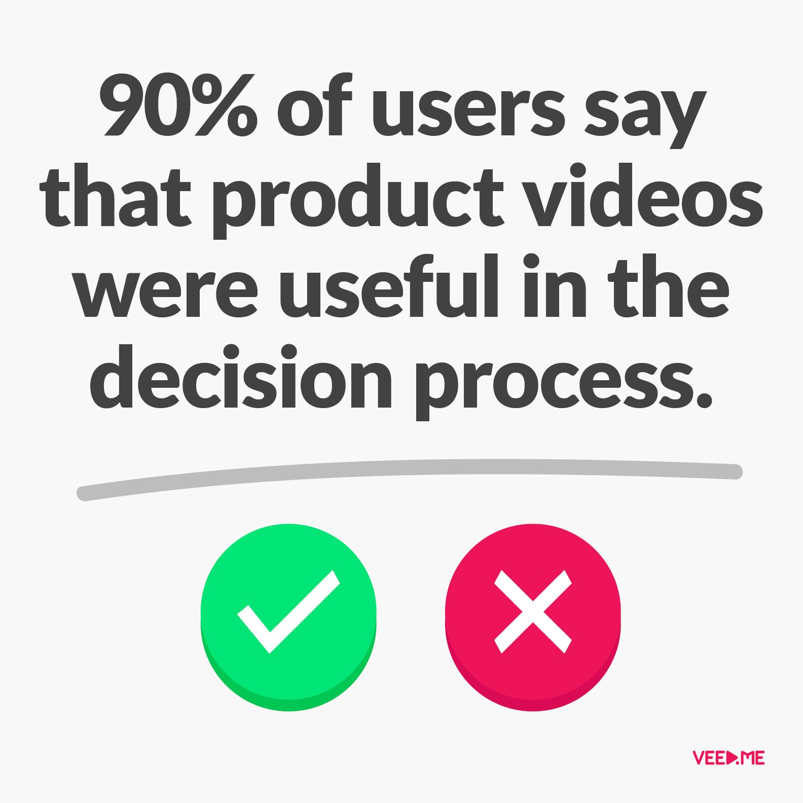 Pin By Veed Me On Video Marketing Stats With Images Marketing