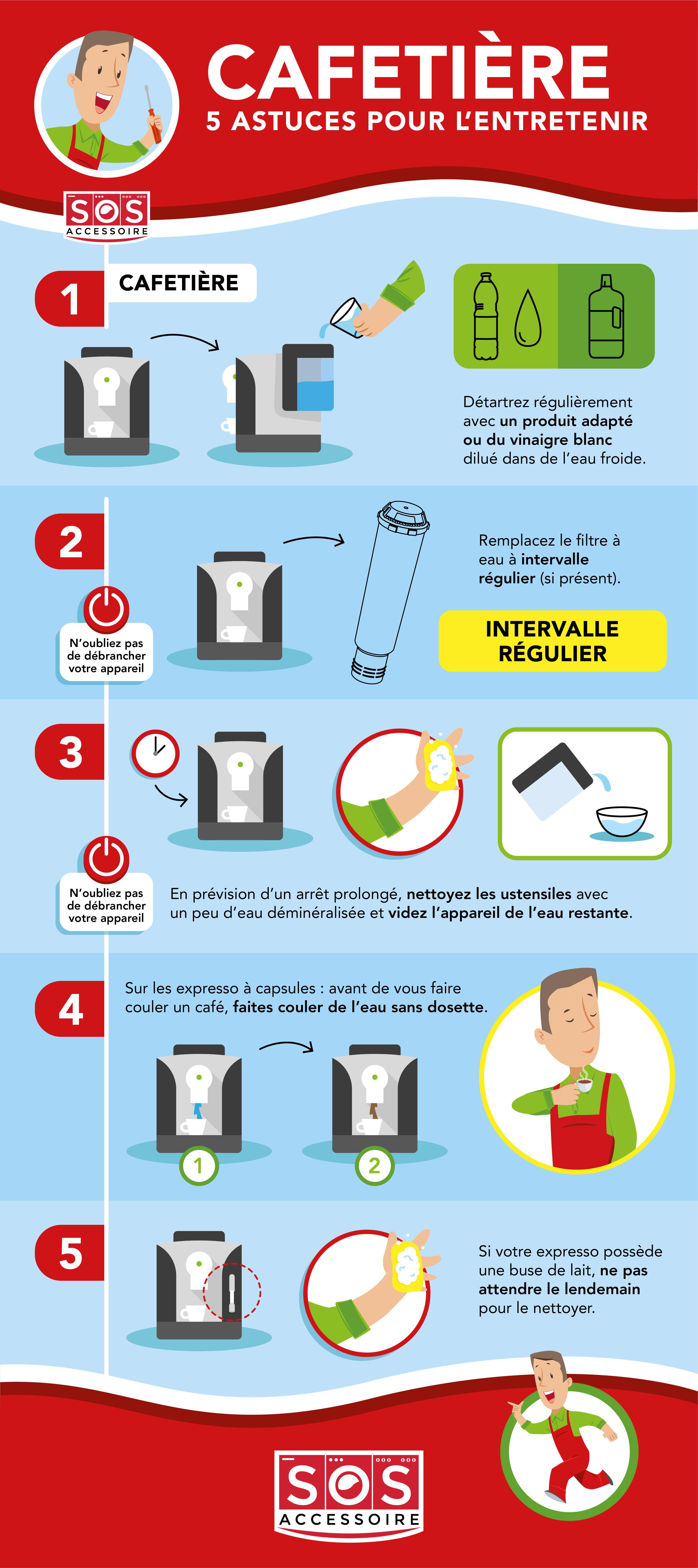 Nettoyer Filtre Spa Vinaigre Blanc comment changer la semelle d'une centrale vapeur ?   bon