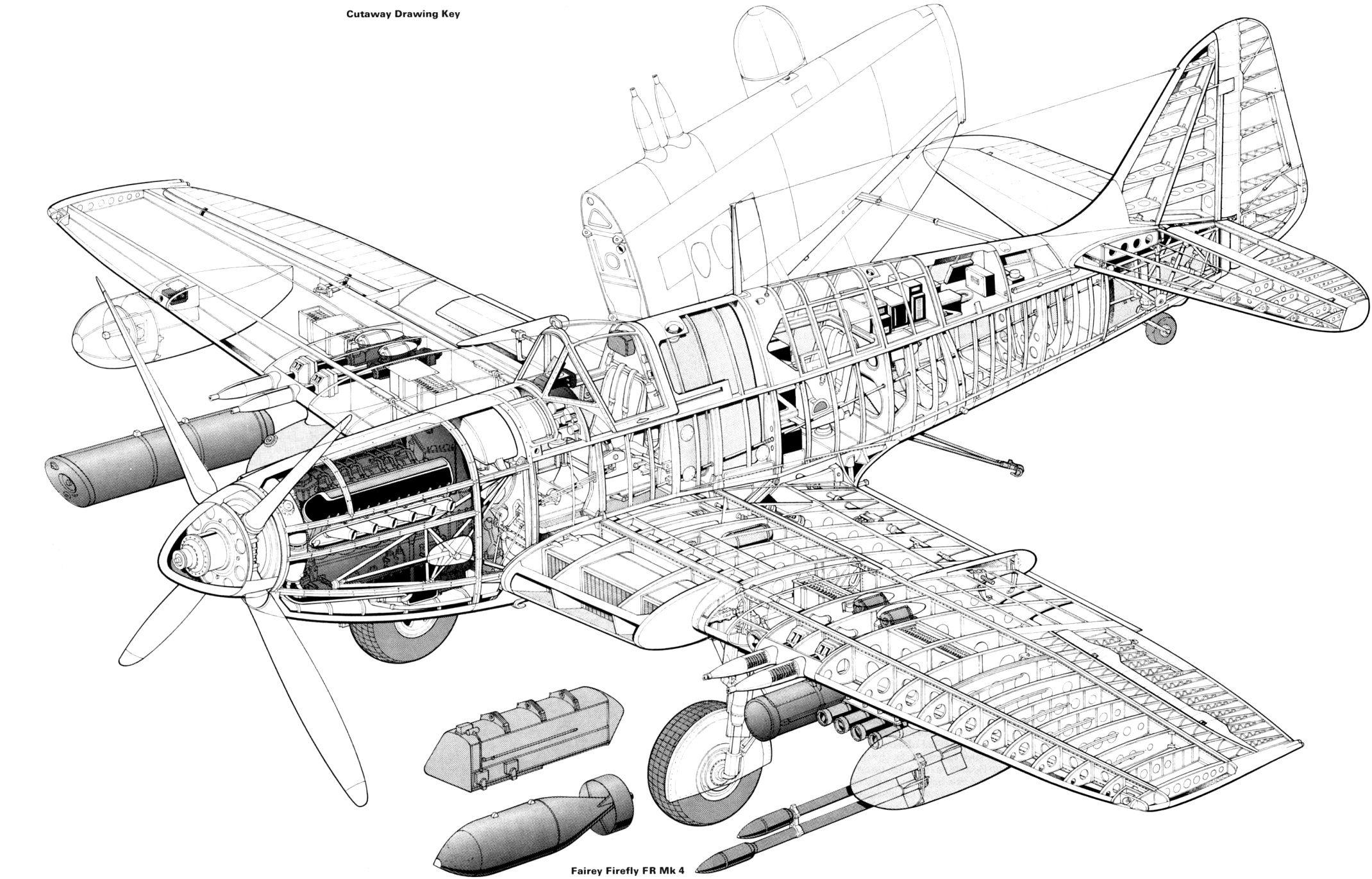 Fairey Vliegtuig