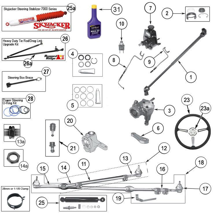 Steering Parts & Accessories for Wrangler YJ | Jeep YJ Parts Diagrams | Jeep Wrangler, Jeep