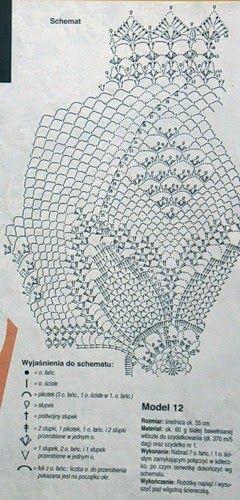 Crochet Knitting Handicraft: Circular table linens crocheted