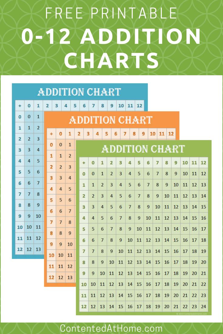 Free Printable Addition Charts 0 12 Addition Chart Math Drills Free Math