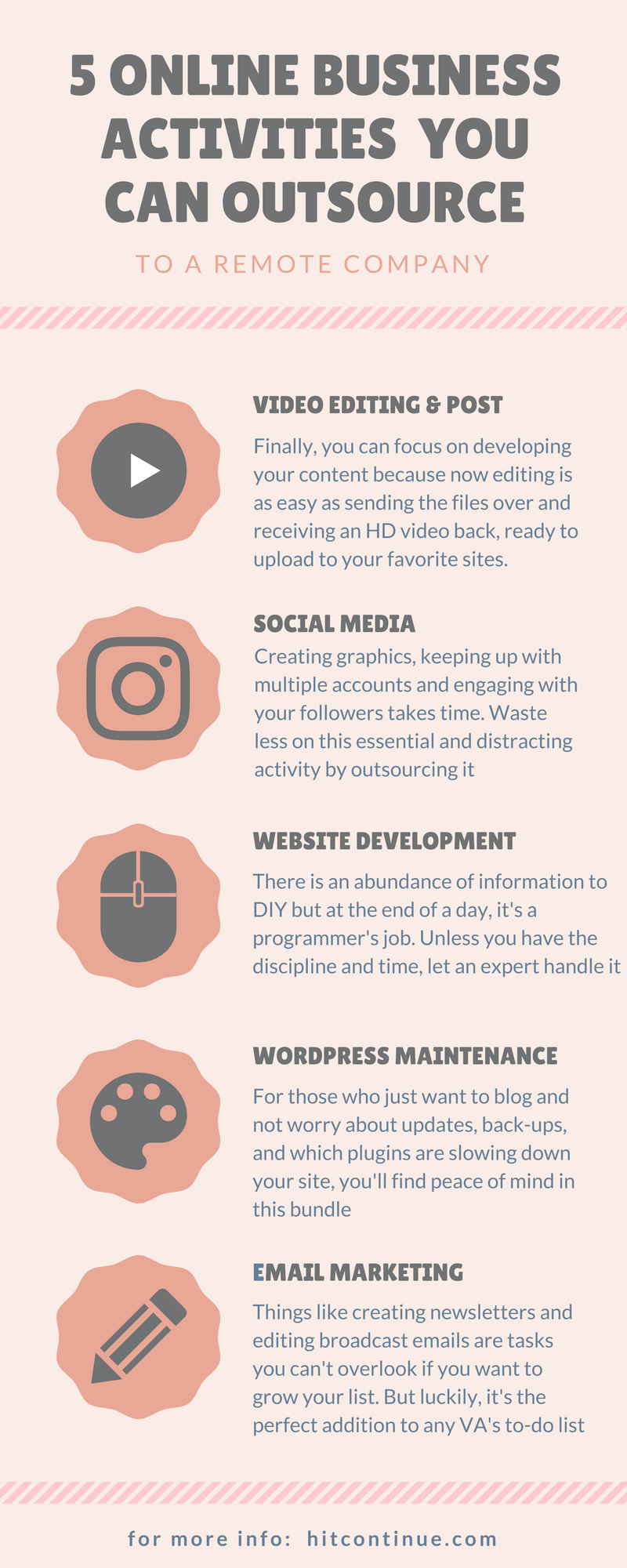 Outsource These 5 Online Business Activities And Watch Your Productivity Skyrocket Social Media Online Marketing Business Promotion