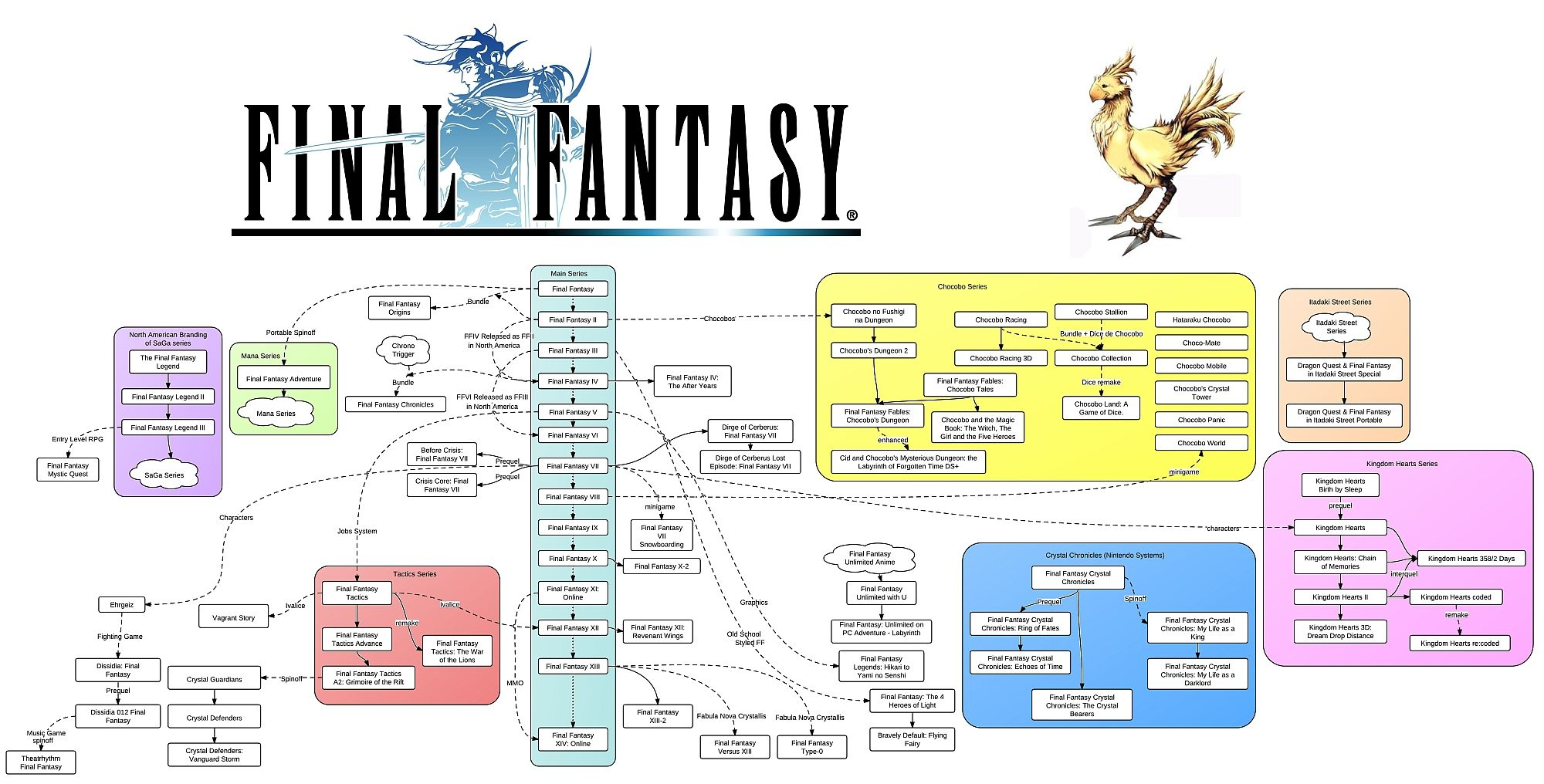 Final Fantasy Xiii Final Fantasy Wallpaper Hd Final Fantasy