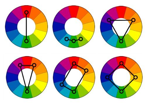 What Colors Go Together day 32: color combinations | color wheels, color combos and google