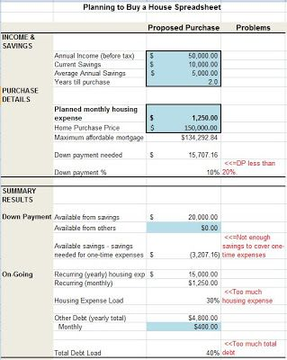 Home Buying Excel Spreadsheet Check more at   onlyagameinfo