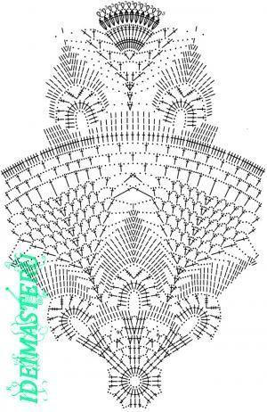 Napkin, crocheted, crochet, round, diagram, description