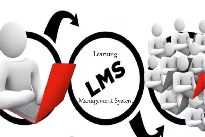 In Een Vacature Voor Lean Stond Laatst Het Begrip Lms Te Staan Het Lijkt Dat Het Learning Management System The Learning Experience Online Teaching Portfolio