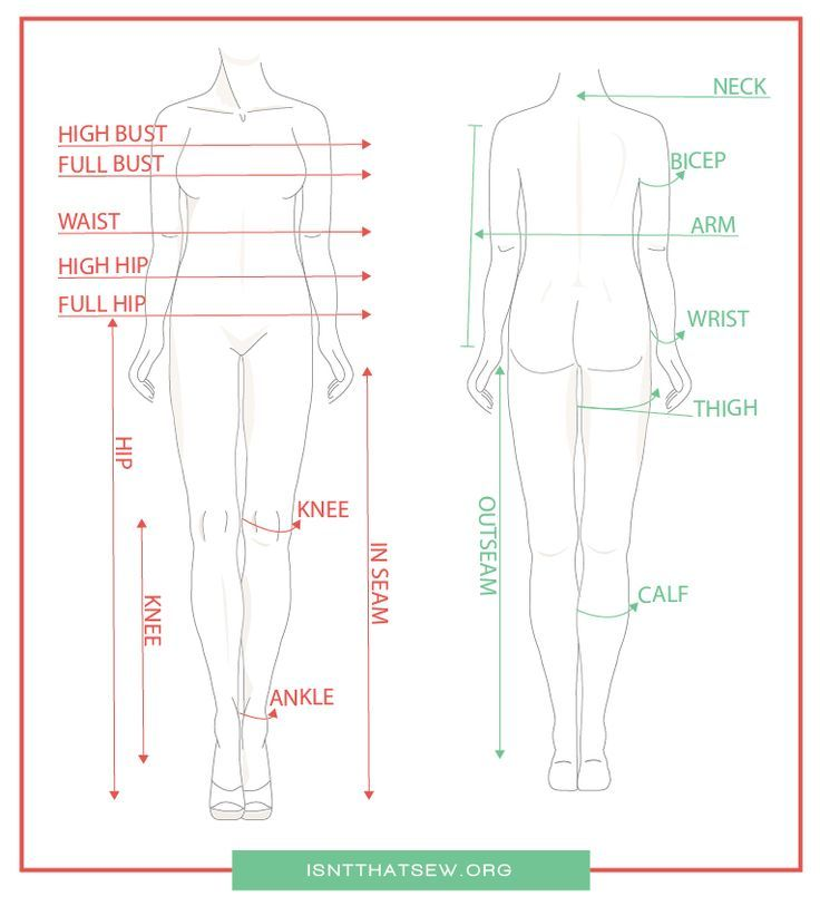 Pattern Drafting Sketch Sewing Pattern drafting sketch  pattern drafting tutorials pattern drafting dress pattern drafting bodice pattern drafting block pattern drafting...