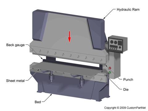 Press Brake Sheet Metal Metal Forming Metal Bending Tools