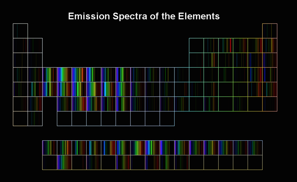 Dr paul coxon on science art super periodic table of the emission spectra of the elements by rainbowkitteh http urtaz Choice Image