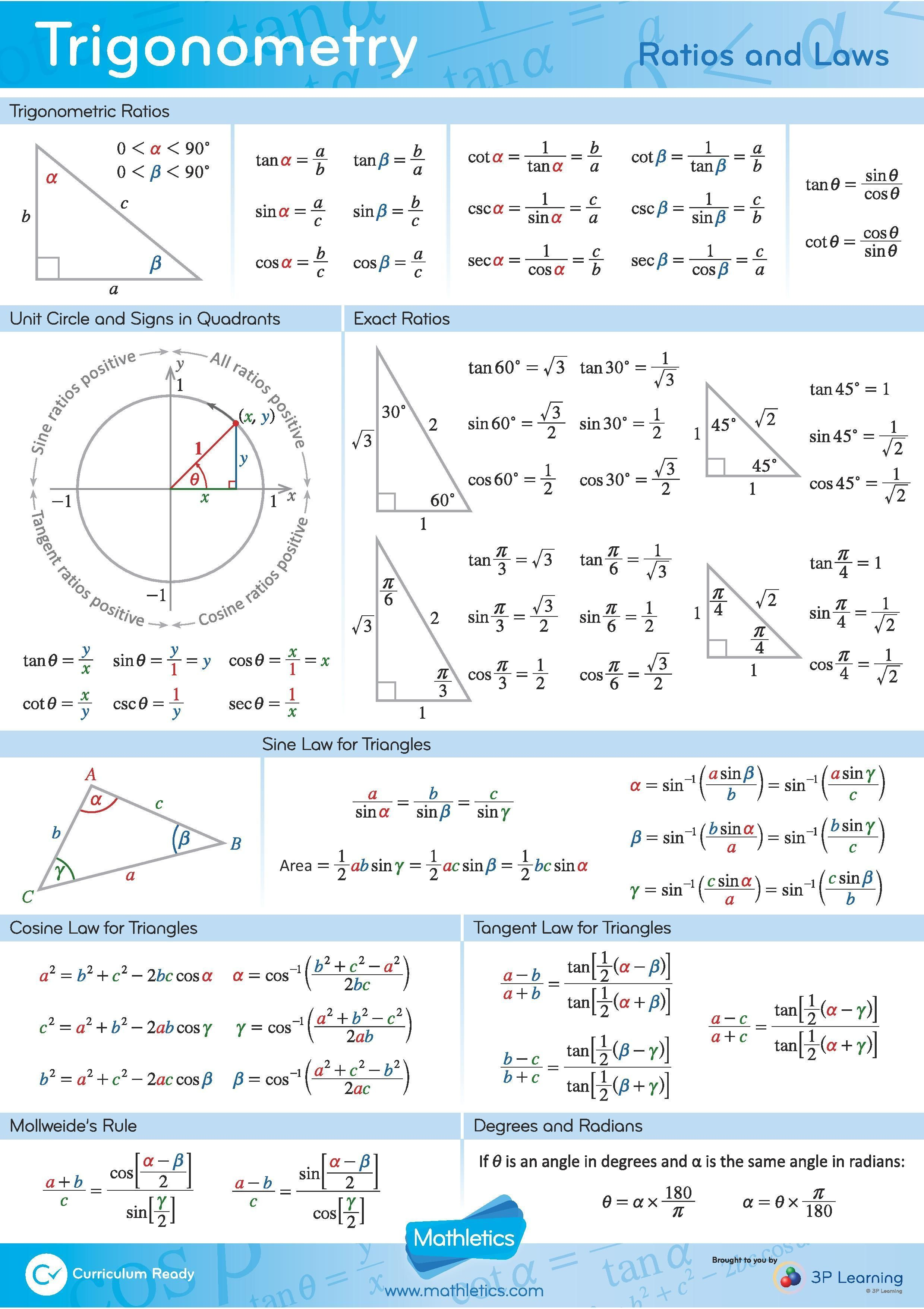 Natural Disasters Trigonometry Design Trigonometry