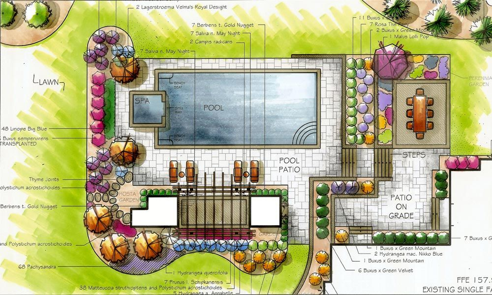 Deck And Backyard Landscape Drawing Design Drawing Of Gardens And Plantings Landscapedrawi Landscape Design Drawings Landscape Plans Garden Landscape Design