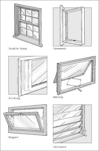 Pictures of different window styles other common window for Different window designs