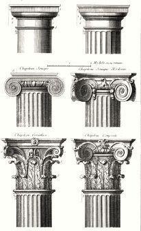 Roman Architecture Columns apworldrhs12 - 2.1.6- classical architecture | architecture