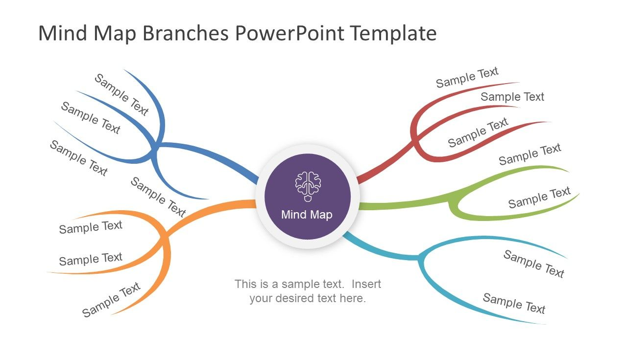 Mind Map Branches Powerpoint Template Slidemodel Powerpoint Templates Mind Map Design Mind Map