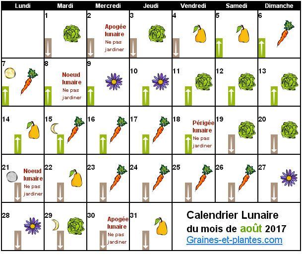 pingl par julie sur jardiner avec la lune calendrier lunaire lunaire et calendrier. Black Bedroom Furniture Sets. Home Design Ideas