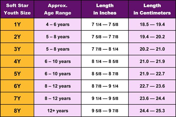 Sizing Guide | Baby shoe size chart