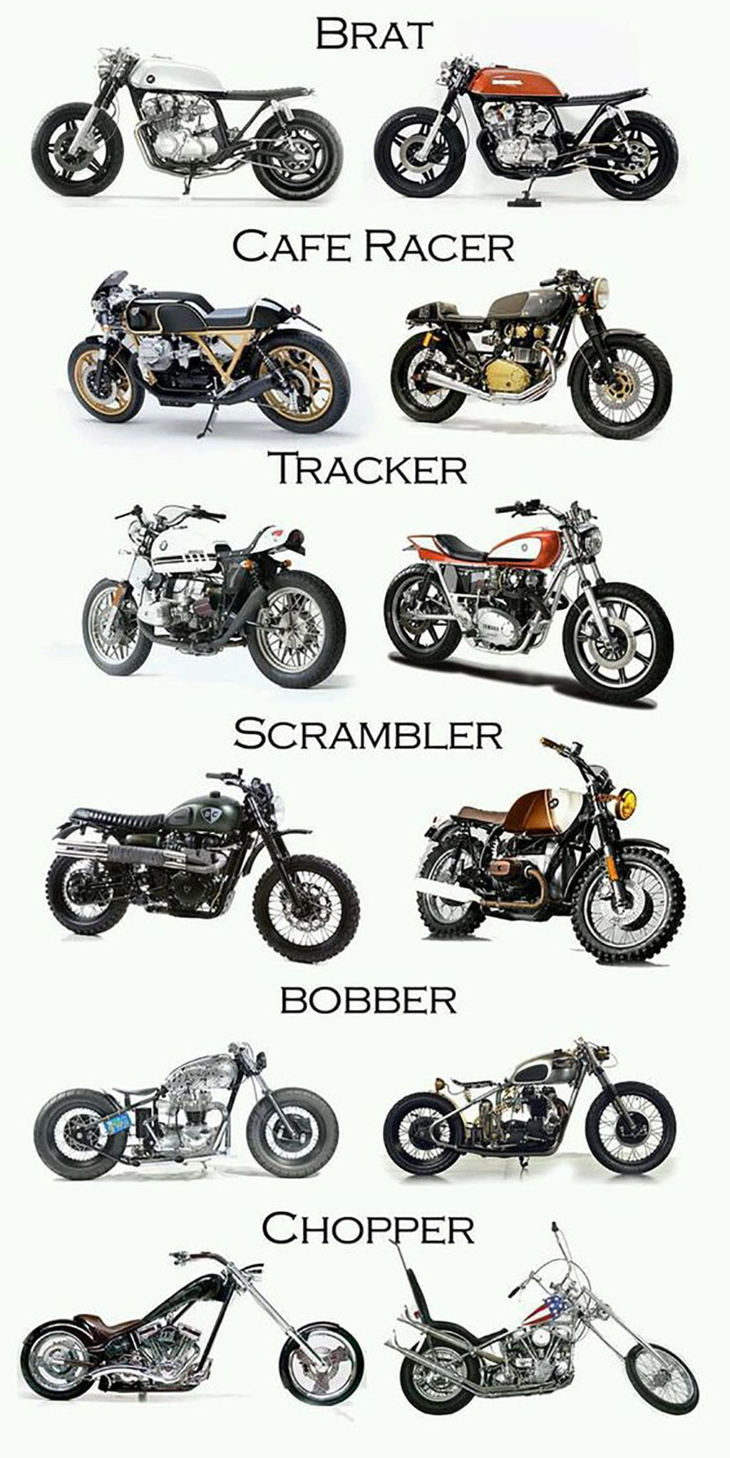 Various Motorcycles And Their Names In 2020 Scrambler