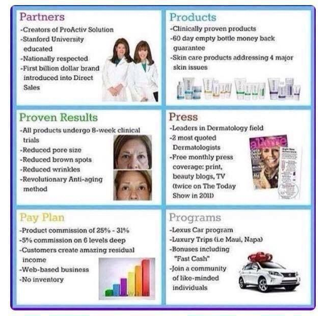 Reasons for joining Rodan + Fields. Want to know more? Http://elester.myrandf.biz