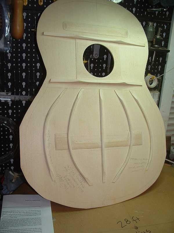 http://guitarra.artepulsado.com/foros/showthread.php?8625-Plantillas ...