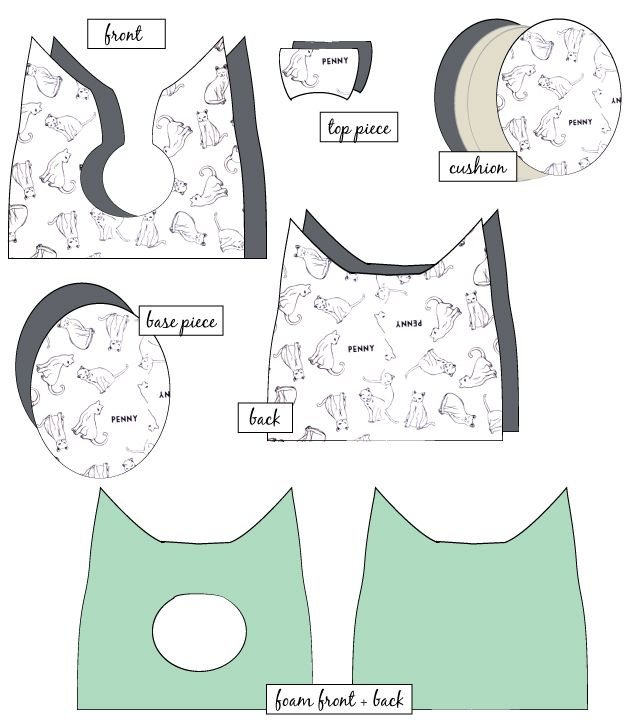 FREE Cat Bed Sewing Pattern | Kedi ıvır zıvır | Pinterest | Gato ...