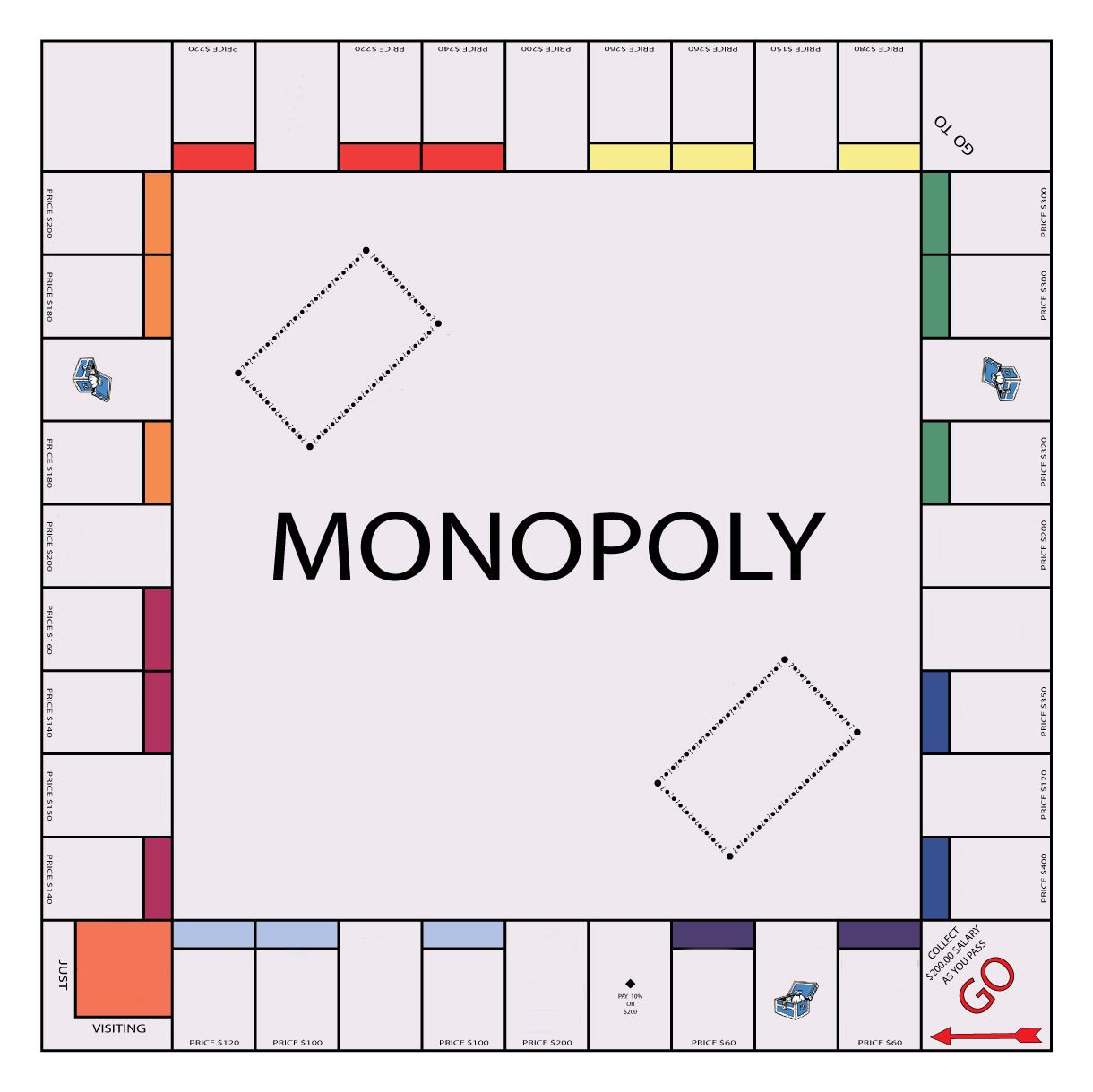 If you were to make a monopoly board monopoly game for Custom monopoly board template