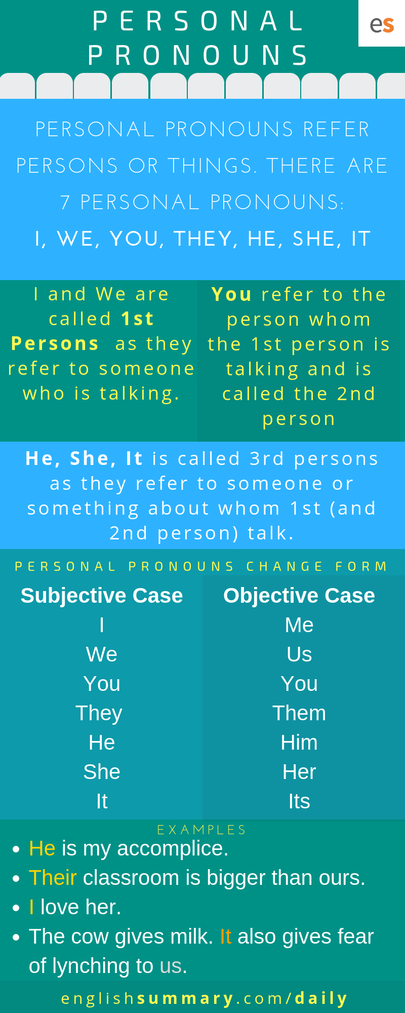 What Is Pronoun With Examples Pronoun Examples English