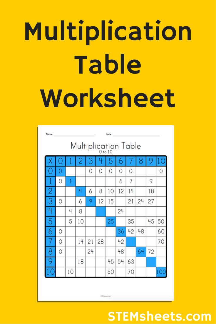 Multiplication Table Worksheet Teaching Multiplication Multiplication Worksheets