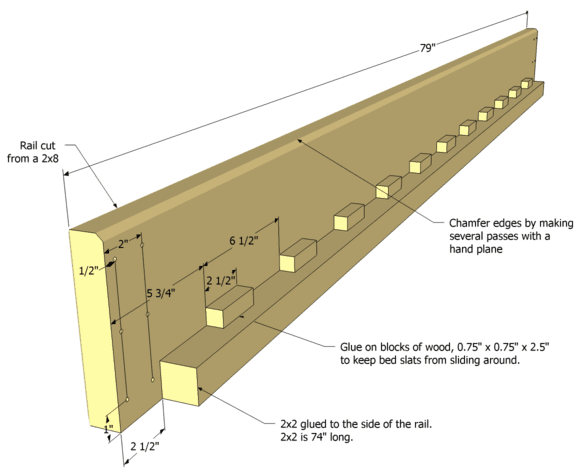 diy bed rails and slats for full size bed with headboard and footboard google search