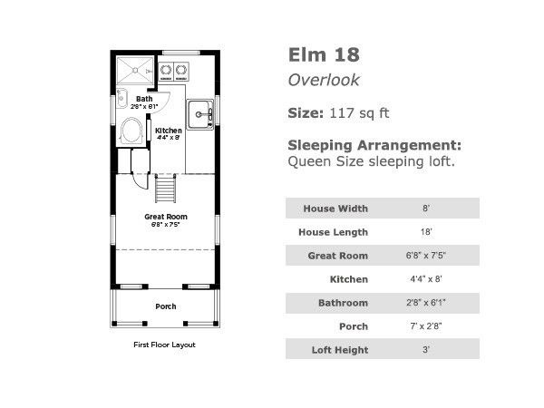 Tumbleweed Tiny House Floor Plans: Tiny Houses For Real-sized People