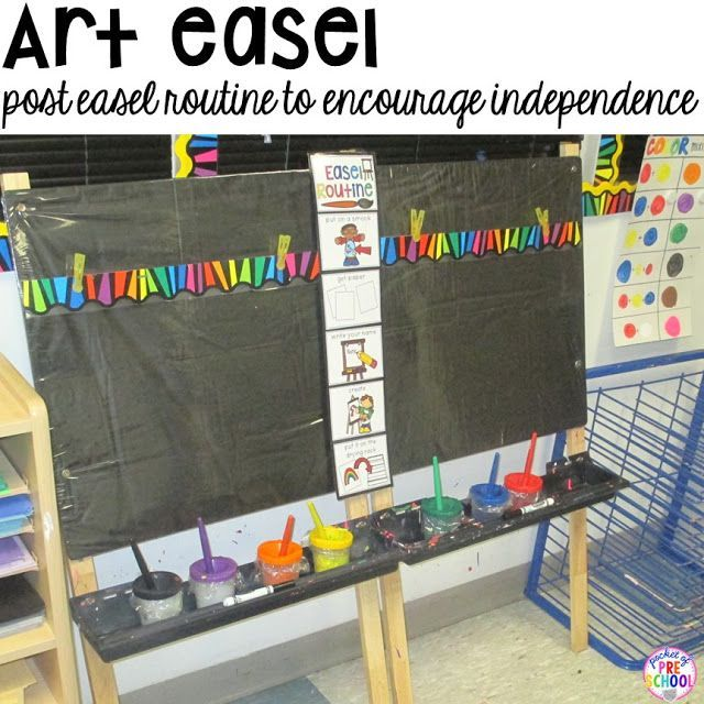 Centers Or Stations Classroom Design Definition ~ How to set up and plan for your art center in an early