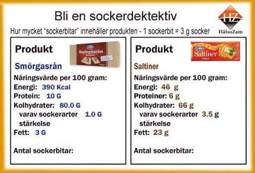 Sockerdektektiv, onlinekurs, .halsozam.com
