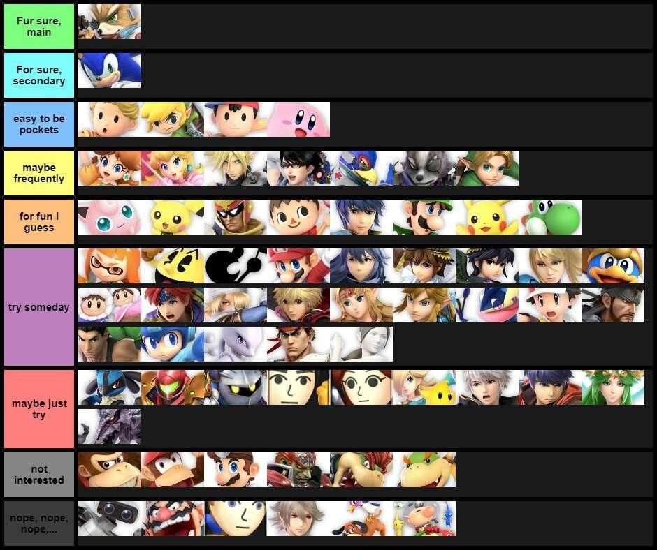 Tier List Template Smash Ultimate Five Things You Probably Didn T Know About Tier List Templ List Template Templates Clash O