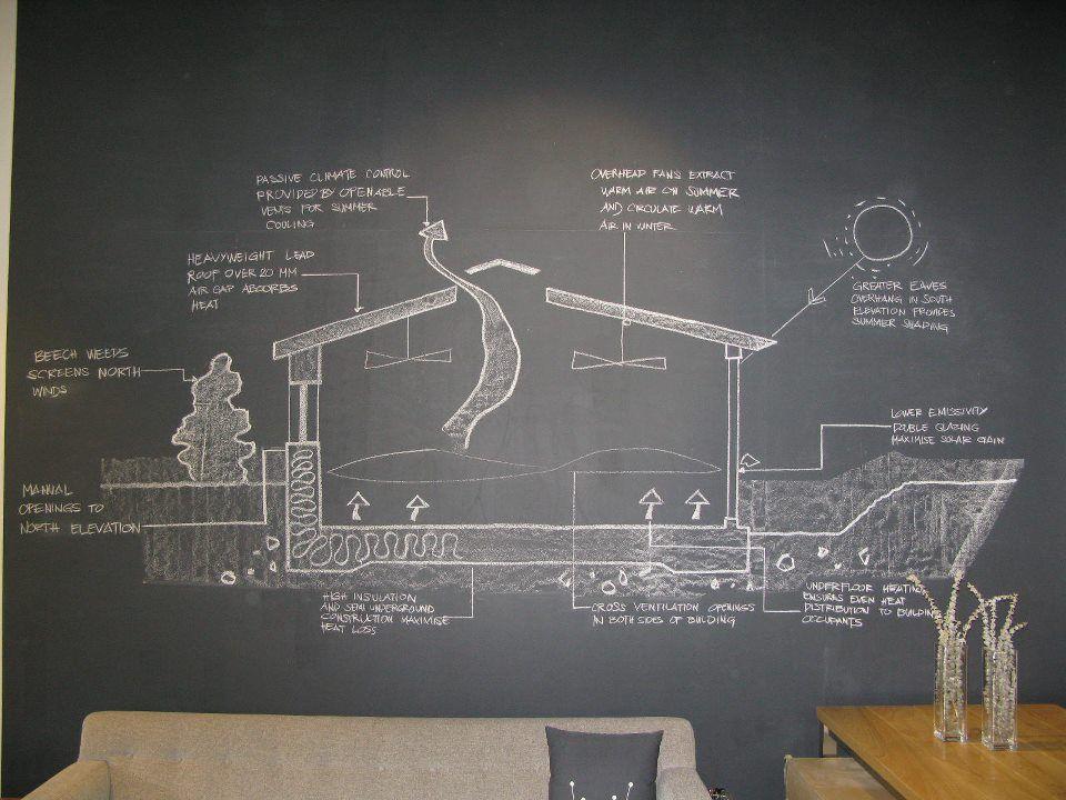 black+wall+chalkboard+design.jpg (960×720)