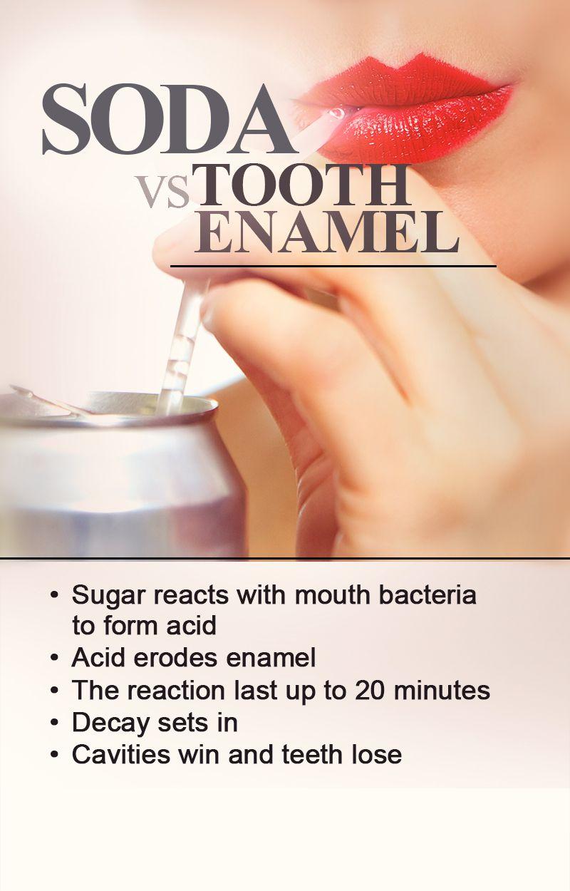 Pin on Dental Facts & Tips Dentist Philadelphia PA
