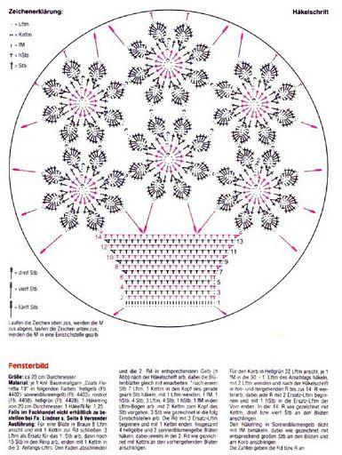 schema del rosone per finestra n.2