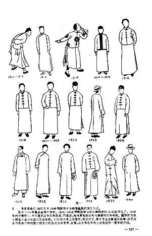 Silhouette changes in men\'s Chinese clothing | xx | Pinterest