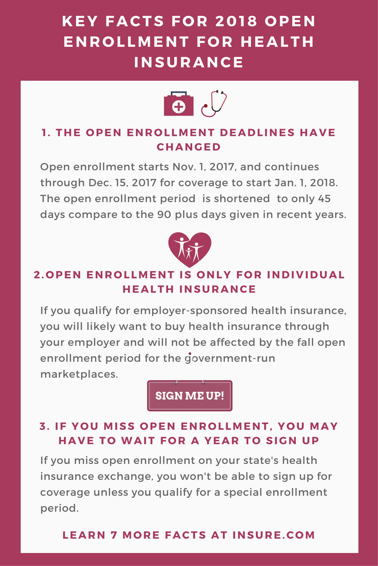 2020 Open Enrollment For Health Insurance 10 Key Facts Family