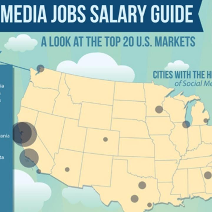 The Social Media Salary Guide Infographic  Extra Money