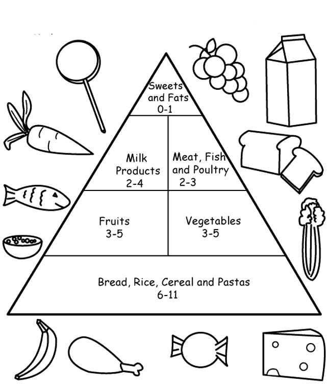 Pictures Nutritious Food Pyramid Coloring Pages Kids