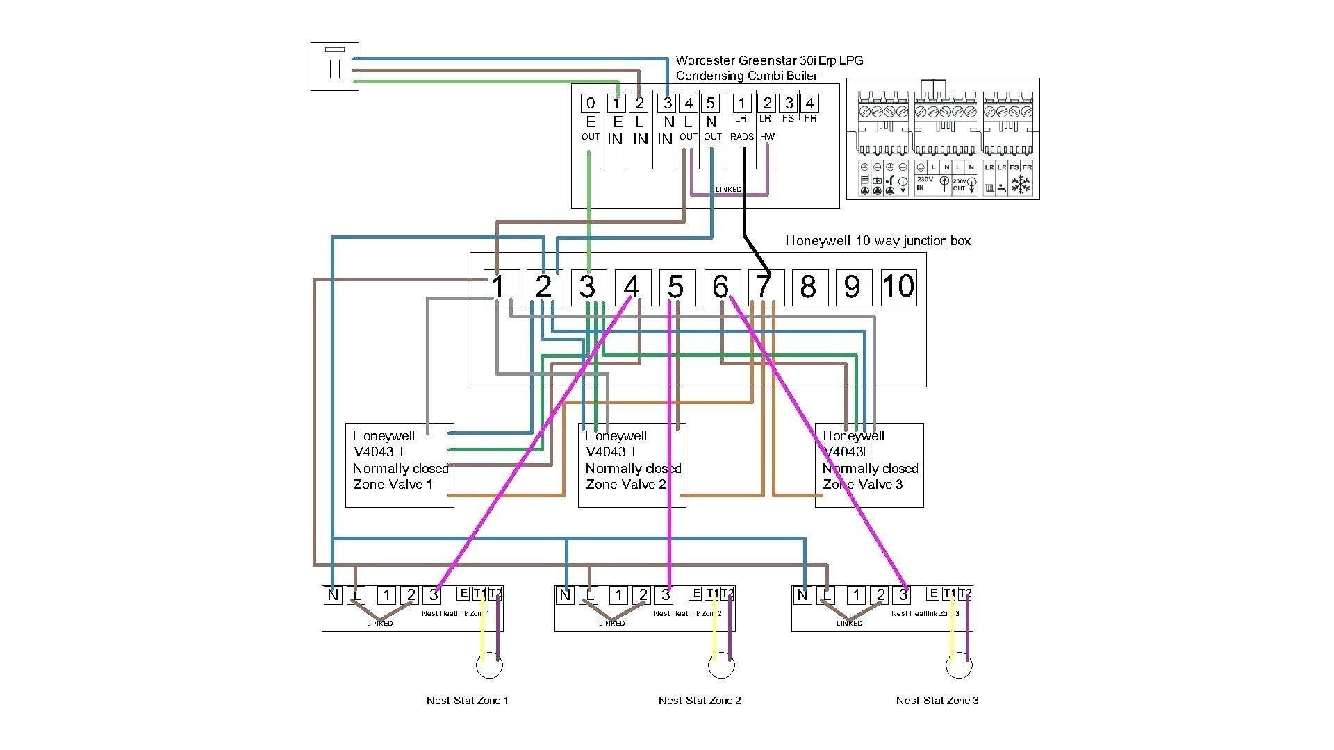 Renault Trafic Wiring Diagram Download