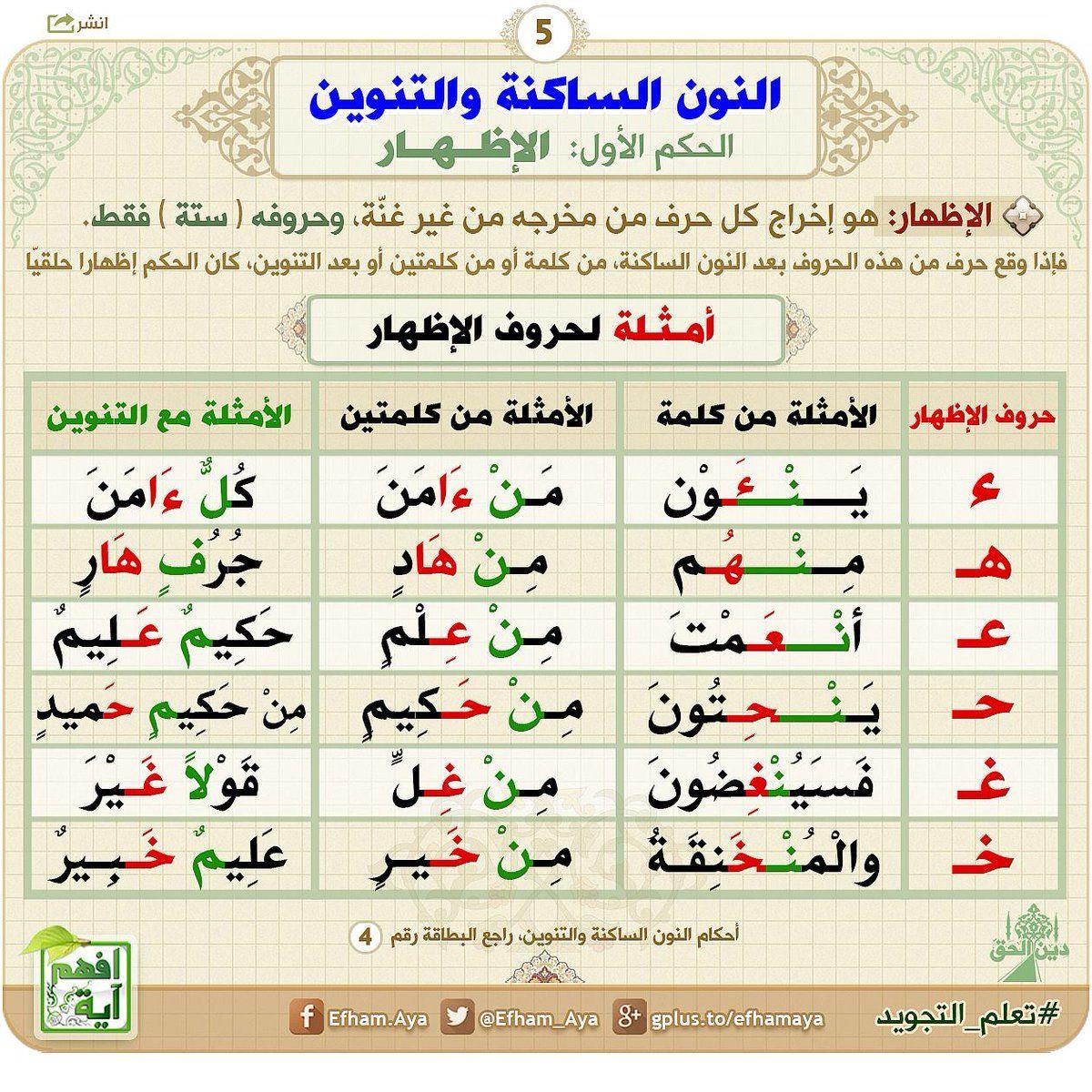 Efham Aya