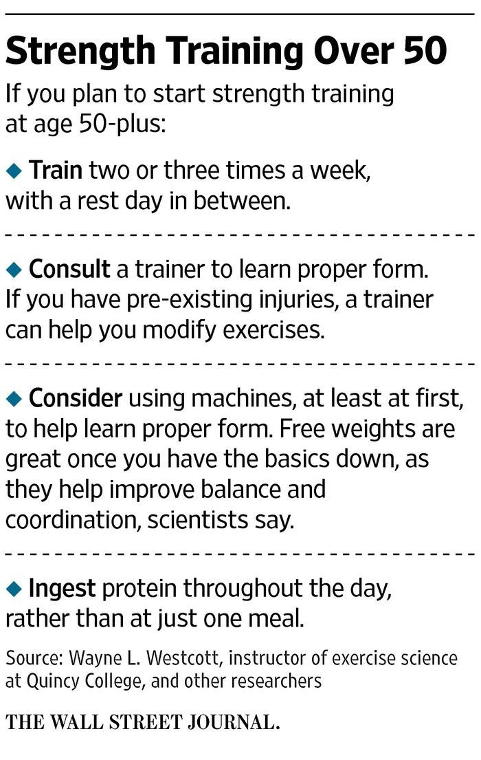"Too old to start (or re-start) weight training? Think again - a recent study quoted in the WSJ states ""...strength training helps stave off age-related disability, preserve bone mass in women and even boost brainpower."" That's 3 great reasons to safely take up weight training - start where you are! Here are the study's top tips:"