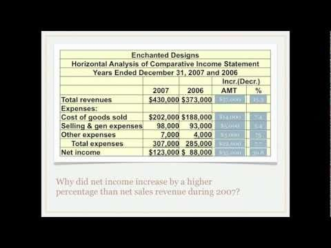 What is Financial Statement Analysis Horizontal Analysis - printable income statement