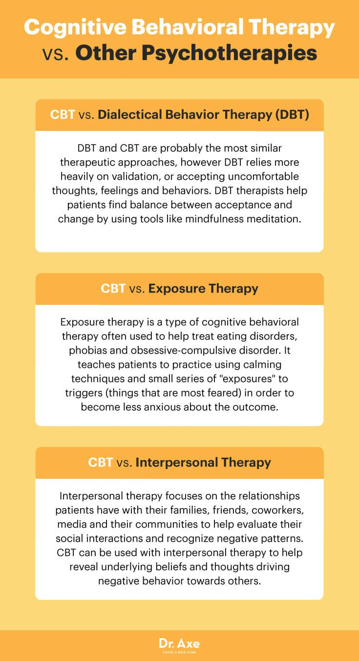 worksheet Cognitive Behavioral Therapy For Anxiety Worksheets pin by karin johnson on cognitive behavioral therapy pinterest is one of the safest most helpful treatments for changing thought patterns and behaviors