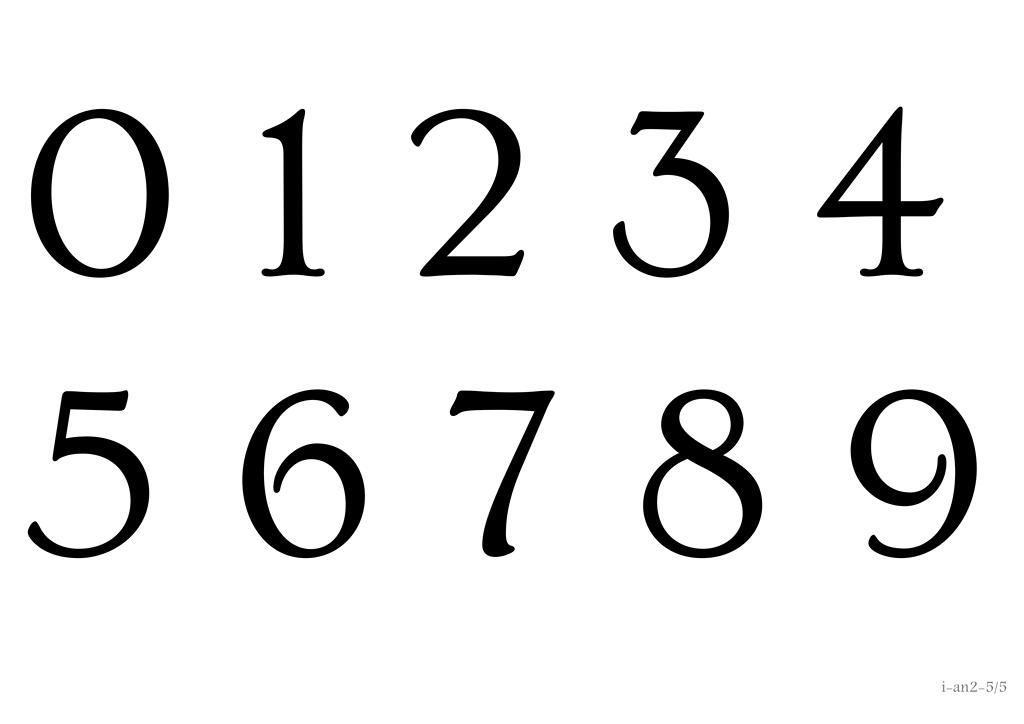 Birthday Garland5 ハンドレタリングフォント 数字 フォント かわいい 数字デザイン