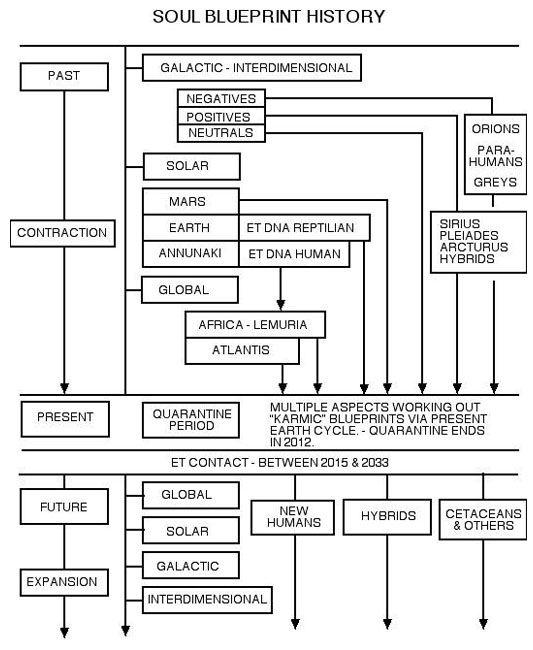 Workshop Handouts   Explore   expand   Diagram, History, Chart