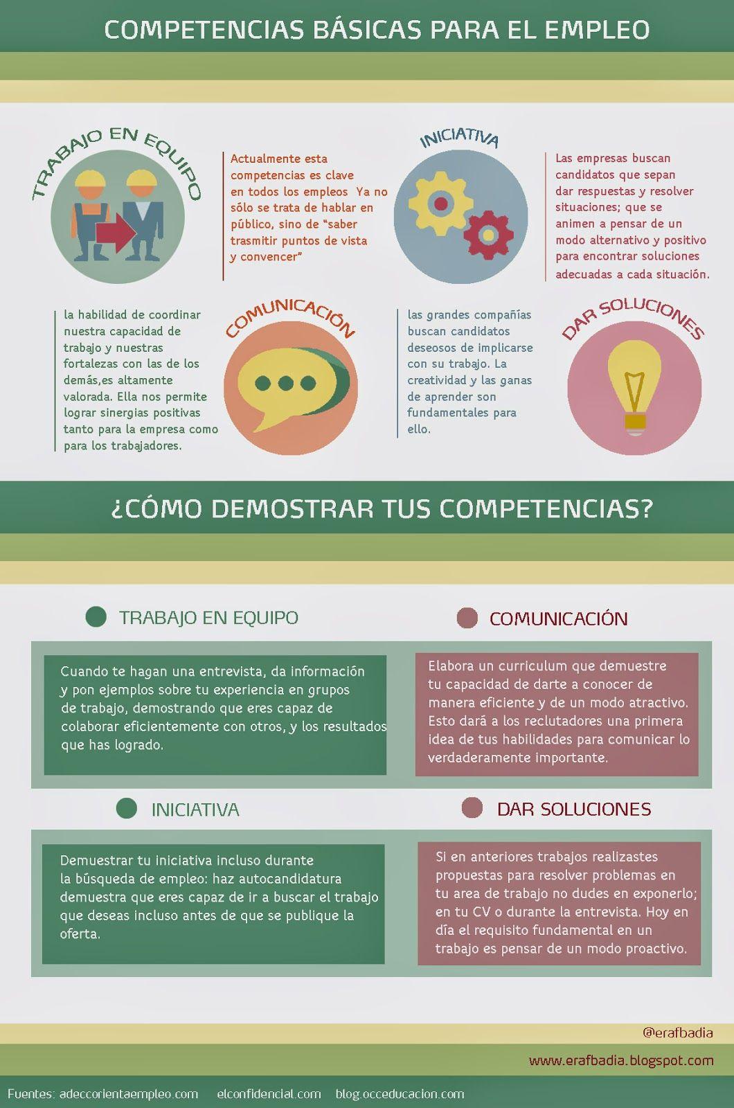 Competencias básicas para el empleo #infografia #infographic #empleo ...